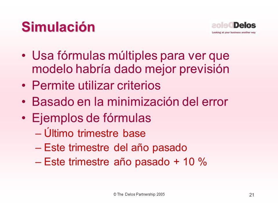 21 © The Delos Partnership 2005 Simulación Usa fórmulas múltiples para ver que modelo habría dado mejor previsión Permite utilizar criterios Basado en