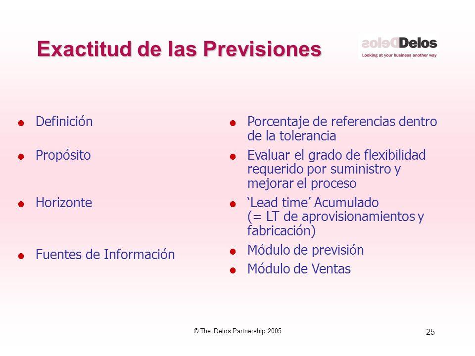 25 © The Delos Partnership 2005 Exactitud de las Previsiones Definición Propósito Horizonte Fuentes de Información Porcentaje de referencias dentro de