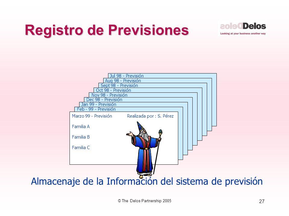 27 © The Delos Partnership 2005 Registro de Previsiones Almacenaje de la Información del sistema de previsión Marzo 99 - Previsión Realizada por : S.