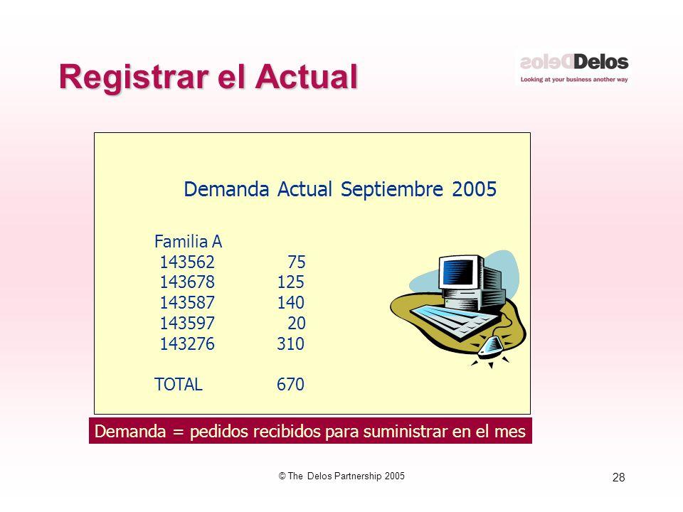 28 © The Delos Partnership 2005 Registrar el Actual Demanda Actual Septiembre 2005 Familia A 143562 75 143678125 143587140 143597 20 143276310 TOTAL67
