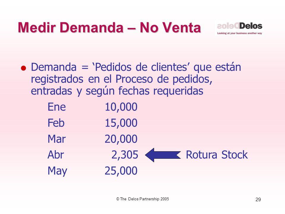 29 © The Delos Partnership 2005 Medir Demanda – No Venta Demanda = Pedidos de clientes que están registrados en el Proceso de pedidos, entradas y segú