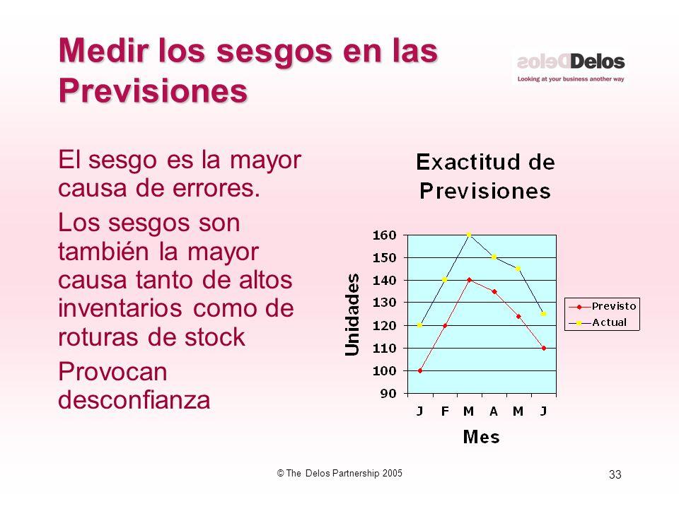 33 © The Delos Partnership 2005 Medir los sesgos en las Previsiones El sesgo es la mayor causa de errores. Los sesgos son también la mayor causa tanto