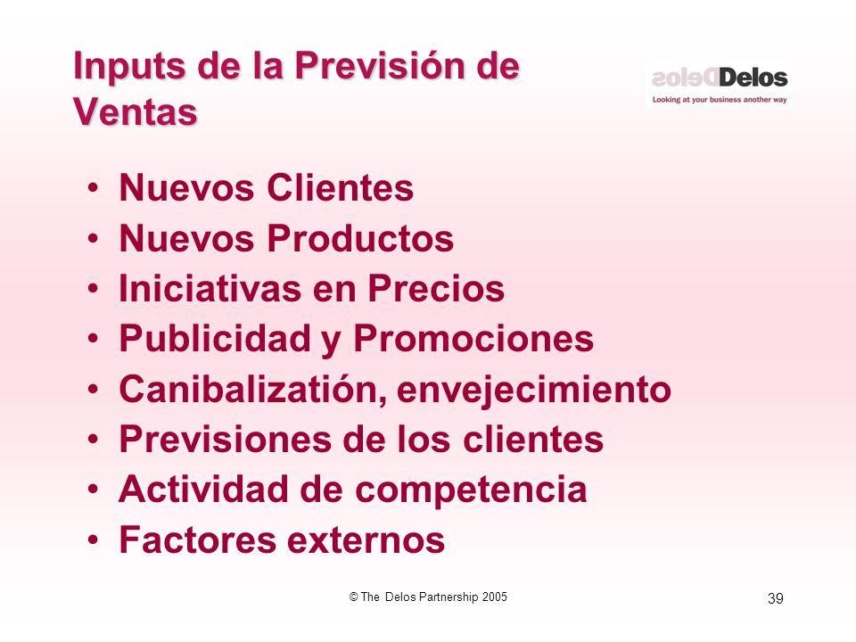 39 © The Delos Partnership 2005 Inputs de la Previsión de Ventas Nuevos Clientes Nuevos Productos Iniciativas en Precios Publicidad y Promociones Cani
