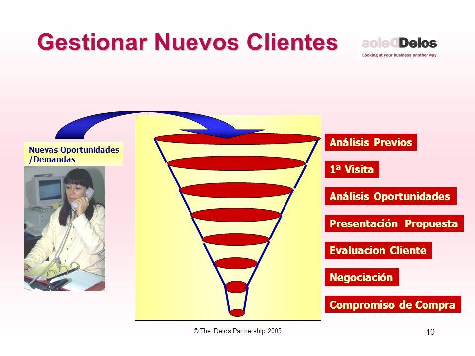 40 © The Delos Partnership 2005 Gestionar Nuevos Clientes Análisis Previos 1ª Visita Análisis Oportunidades Presentación Propuesta Evaluacion Cliente