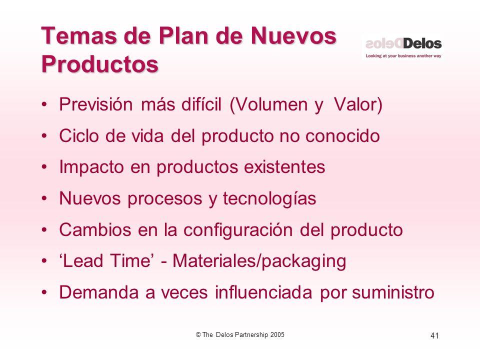 41 © The Delos Partnership 2005 Temas de Plan de Nuevos Productos Previsión más difícil (Volumen y Valor) Ciclo de vida del producto no conocido Impac