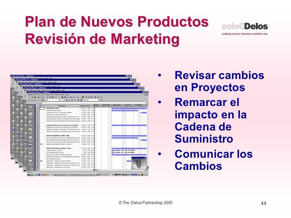 44 © The Delos Partnership 2005 Plan de Nuevos Productos Revisión de Marketing Revisar cambios en Proyectos Remarcar el impacto en la Cadena de Sumini