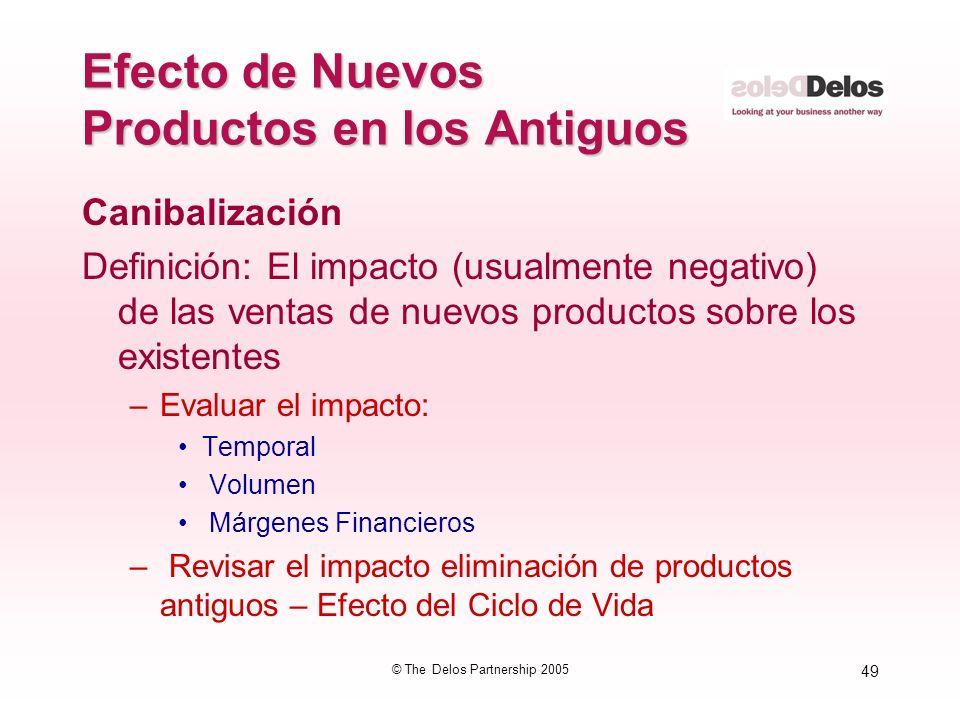 49 © The Delos Partnership 2005 Efecto de Nuevos Productos en los Antiguos Canibalización Definición: El impacto (usualmente negativo) de las ventas d
