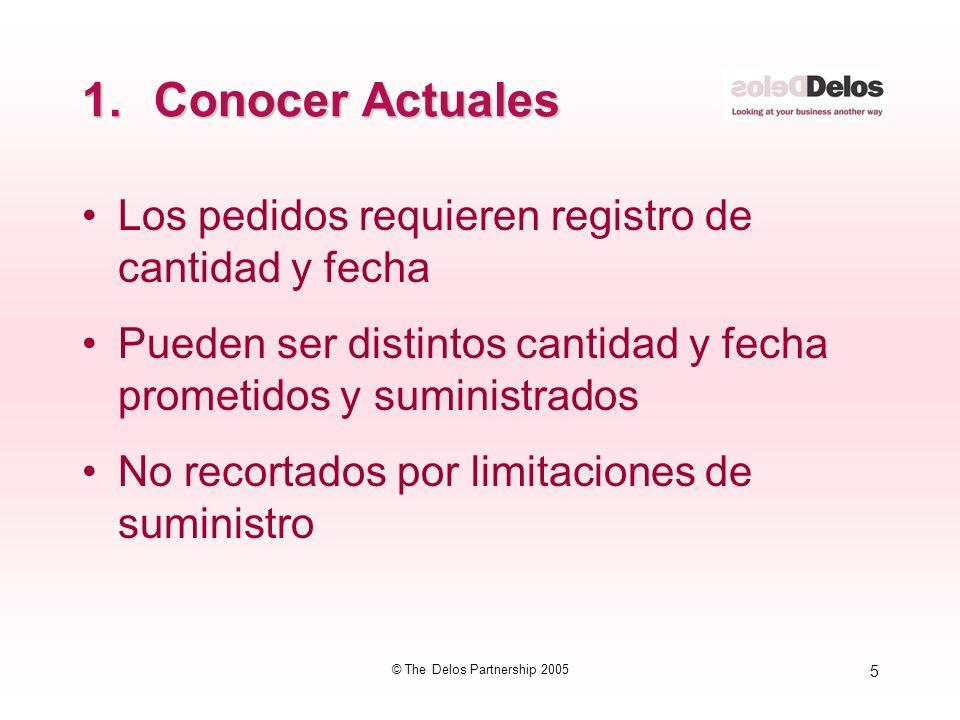 5 © The Delos Partnership 2005 1.Conocer Actuales Los pedidos requieren registro de cantidad y fecha Pueden ser distintos cantidad y fecha prometidos