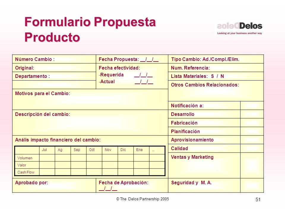 51 © The Delos Partnership 2005 Formulario Propuesta Producto Número Cambio :Fecha Propuesta: __/__/__Tipo Cambio: Ad./Compl./Elim. Original:Fecha efe