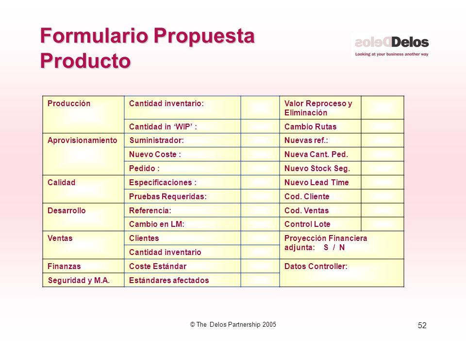 52 © The Delos Partnership 2005 Formulario Propuesta Producto ProducciónCantidad inventario:Valor Reproceso y Eliminación Cantidad in WIP :Cambio Ruta