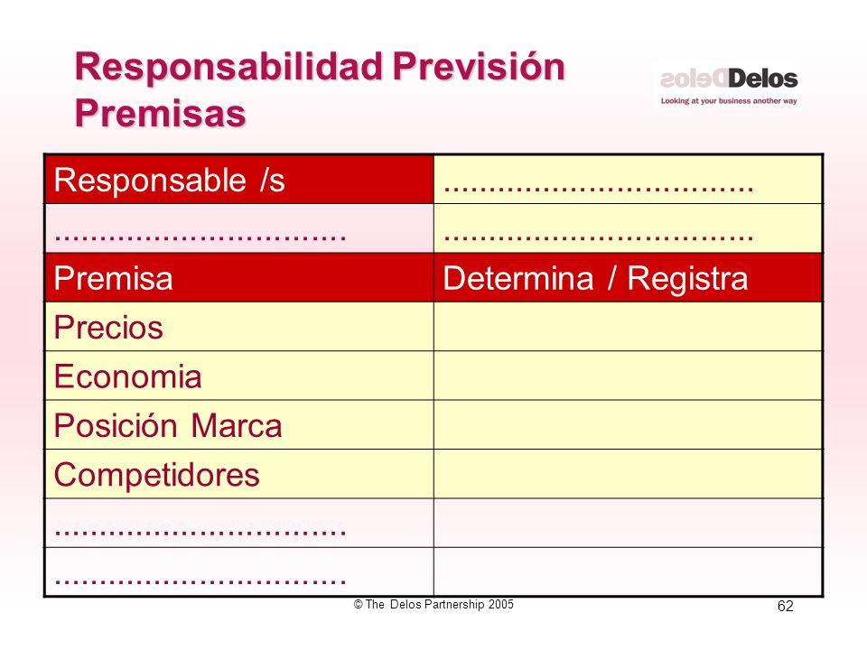 62 © The Delos Partnership 2005 Responsabilidad Previsión Premisas Responsable /s.....................................................................