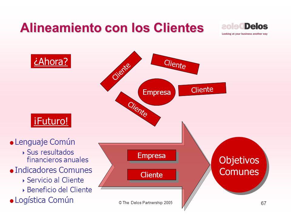67 © The Delos Partnership 2005 Alineamiento con los Clientes Cliente Empresa Cliente ¿Ahora? ¡Futuro! Lenguaje Común Sus resultados financieros anual