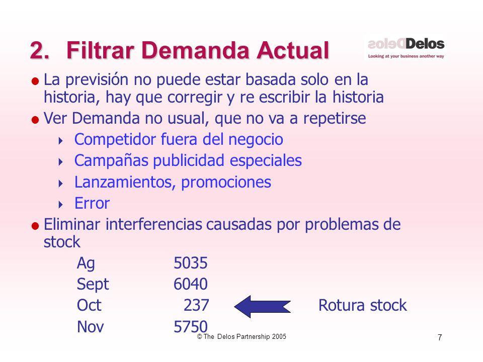 7 © The Delos Partnership 2005 2.Filtrar Demanda Actual La previsión no puede estar basada solo en la historia, hay que corregir y re escribir la hist
