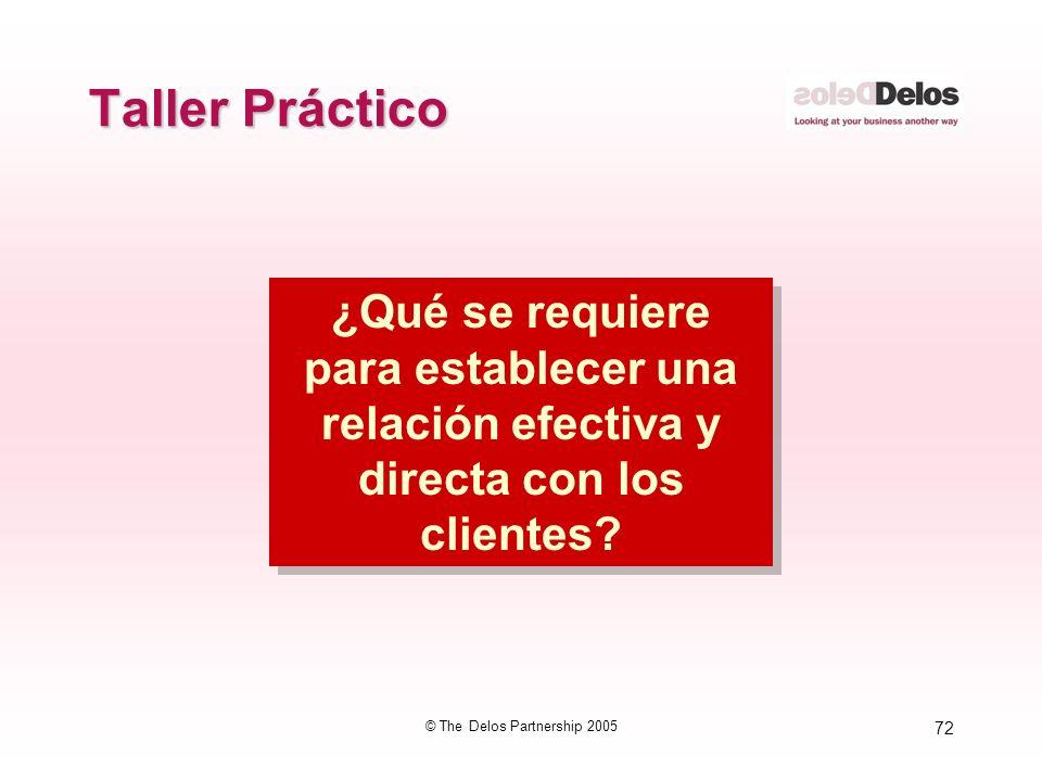 72 © The Delos Partnership 2005 Taller Práctico ¿Qué se requiere para establecer una relación efectiva y directa con los clientes?