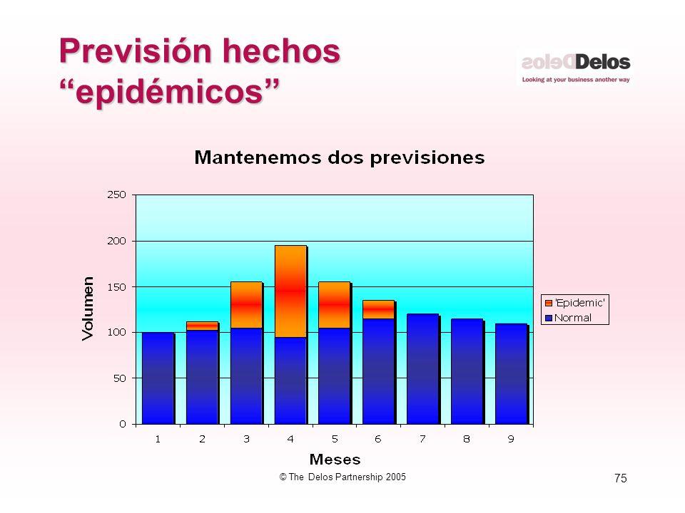 75 © The Delos Partnership 2005 Previsión hechos epidémicos