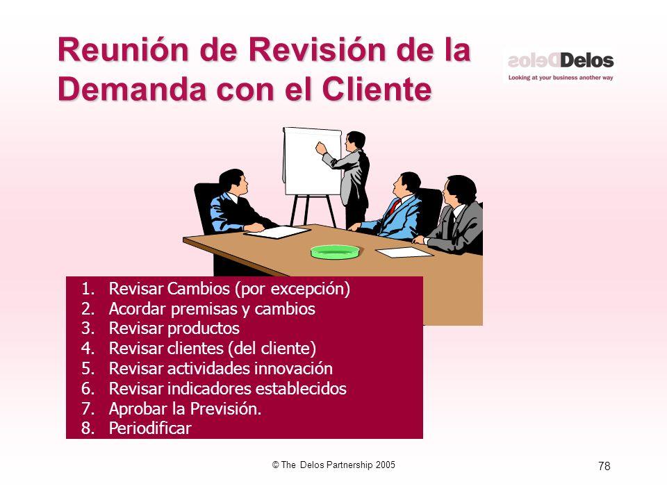 78 © The Delos Partnership 2005 Reunión de Revisión de la Demanda con el Cliente 1.Revisar Cambios (por excepción) 2.Acordar premisas y cambios 3.Revi