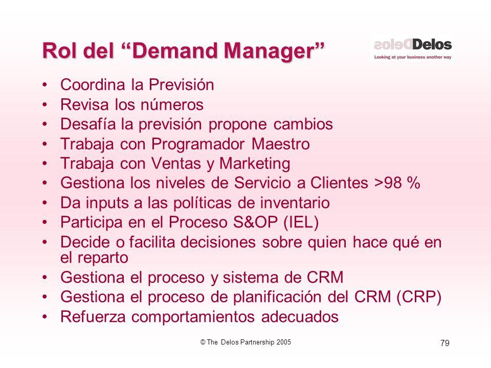 79 © The Delos Partnership 2005 Rol del Demand Manager Coordina la Previsión Revisa los números Desafía la previsión propone cambios Trabaja con Progr