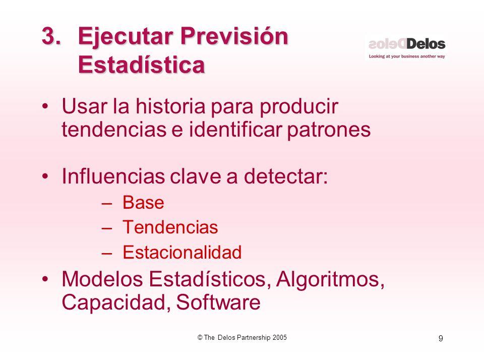 9 © The Delos Partnership 2005 3.Ejecutar Previsión Estadística Usar la historia para producir tendencias e identificar patrones Influencias clave a d