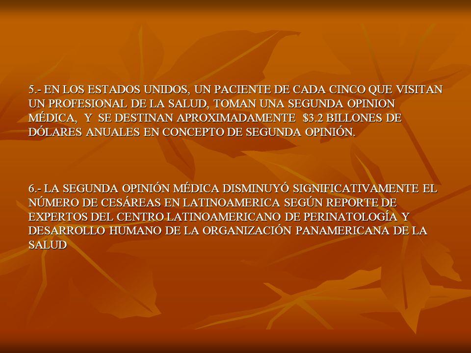 5.- EN LOS ESTADOS UNIDOS, UN PACIENTE DE CADA CINCO QUE VISITAN UN PROFESIONAL DE LA SALUD, TOMAN UNA SEGUNDA OPINION MÉDICA, Y SE DESTINAN APROXIMAD