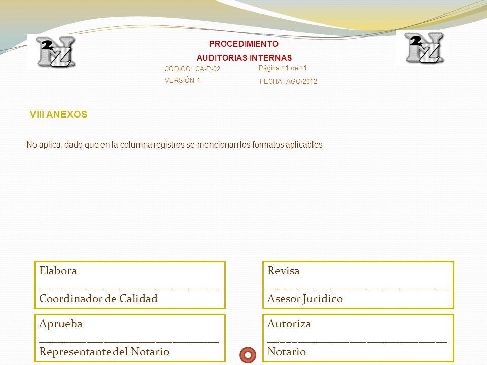 VERSIÓN 1 CÓDIGO: CA-P-02 Página 11 de 11 FECHA: AGO/2012 PROCEDIMIENTO AUDITORIAS INTERNAS No aplica, dado que en la columna registros se mencionan l