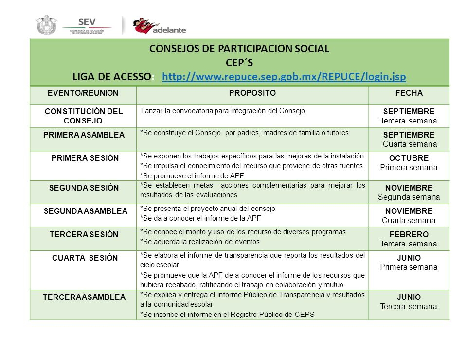 CONSEJOS DE PARTICIPACION SOCIAL CEP´S LIGA DE ACESSO: http://www.repuce.sep.gob.mx/REPUCE/login.jsphttp://www.repuce.sep.gob.mx/REPUCE/login.jsp EVEN