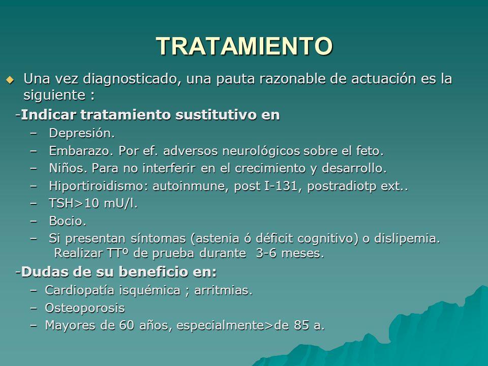 TRATAMIENTO Una vez diagnosticado, una pauta razonable de actuación es la siguiente : Una vez diagnosticado, una pauta razonable de actuación es la siguiente : -Indicar tratamiento sustitutivo en -Indicar tratamiento sustitutivo en – Depresión.