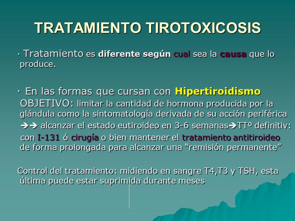 TRATAMIENTO TIROTOXICOSIS · Tratamiento es diferente según cual sea la causa que lo produce.