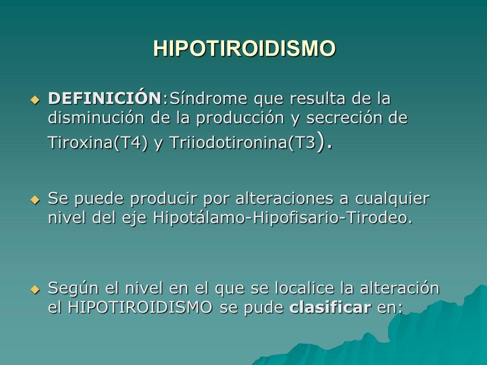 HIPOTIROIDISMO DEFINICIÓN:Síndrome que resulta de la disminución de la producción y secreción de Tiroxina(T4) y Triiodotironina(T3 ).