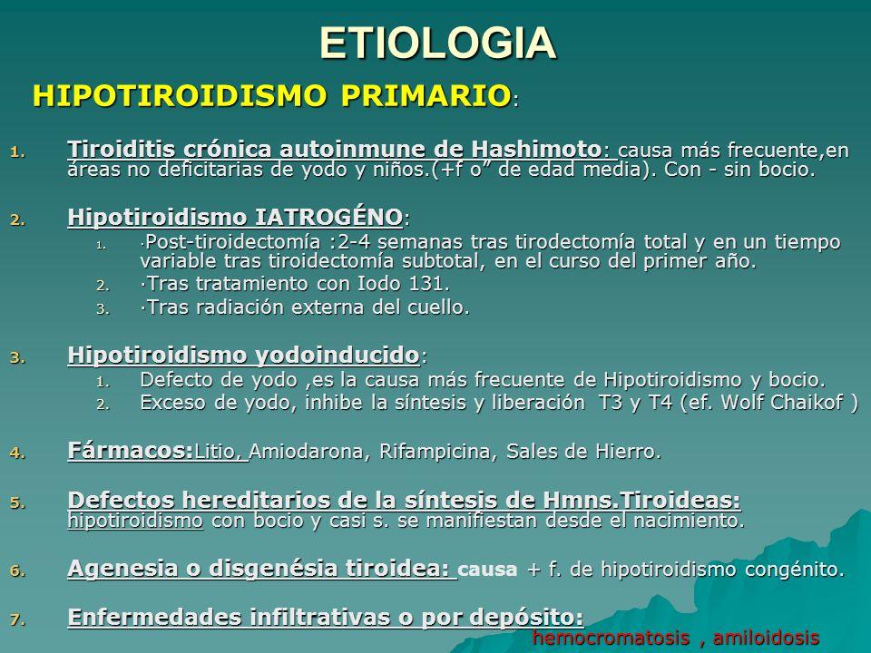 ETIOLOGIA HIPOTIROIDISMO PRIMARIO : HIPOTIROIDISMO PRIMARIO : 1.