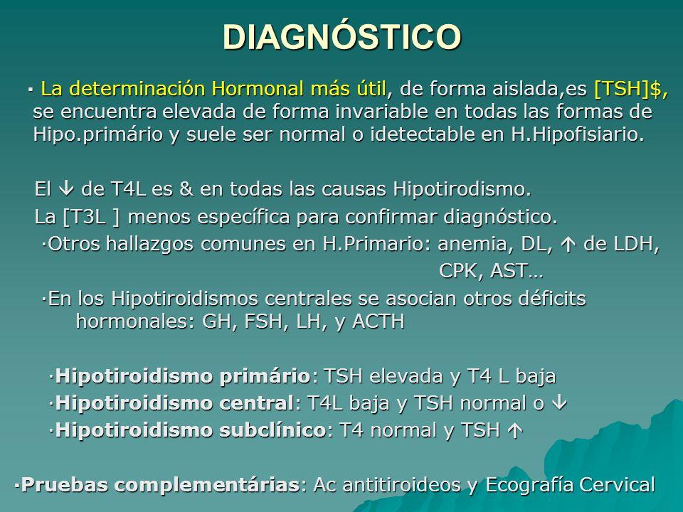 DIAGNÓSTICO · La determinación Hormonal más útil, de forma aislada,es [TSH]$, se encuentra elevada de forma invariable en todas las formas de Hipo.primário y suele ser normal o idetectable en H.Hipofisiario.