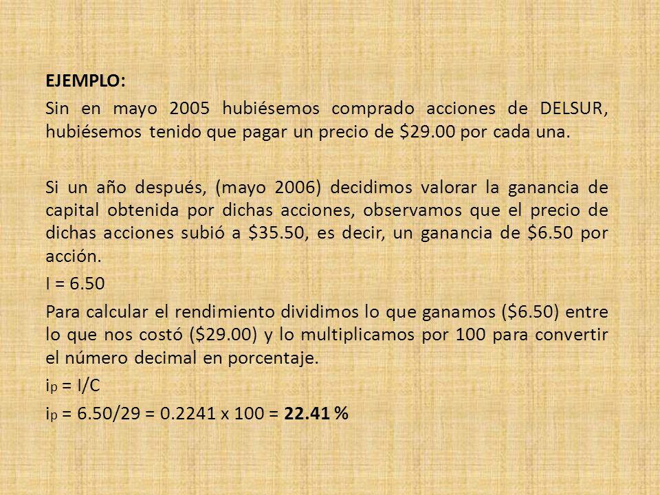 EJEMPLO: Sin en mayo 2005 hubiésemos comprado acciones de DELSUR, hubiésemos tenido que pagar un precio de $29.00 por cada una. Si un año después, (ma