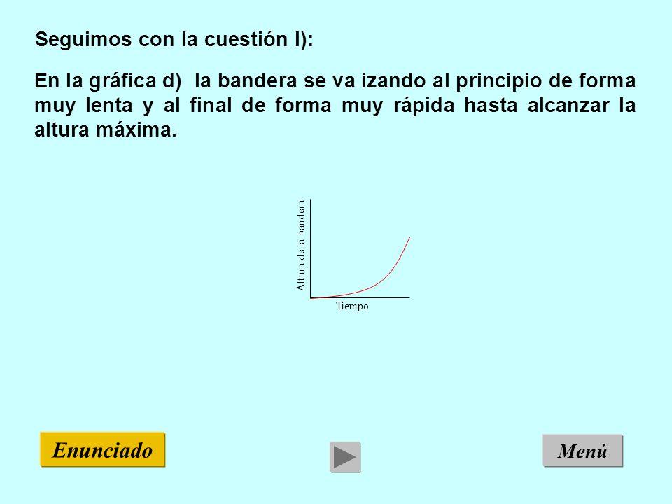 Seguimos con la cuestión I): En la gráfica d) la bandera se va izando al principio de forma muy lenta y al final de forma muy rápida hasta alcanzar la