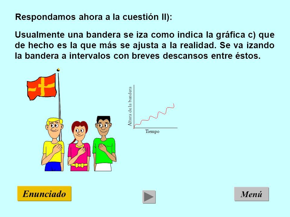 Respondamos ahora a la cuestión II): Usualmente una bandera se iza como indica la gráfica c) que de hecho es la que más se ajusta a la realidad. Se va
