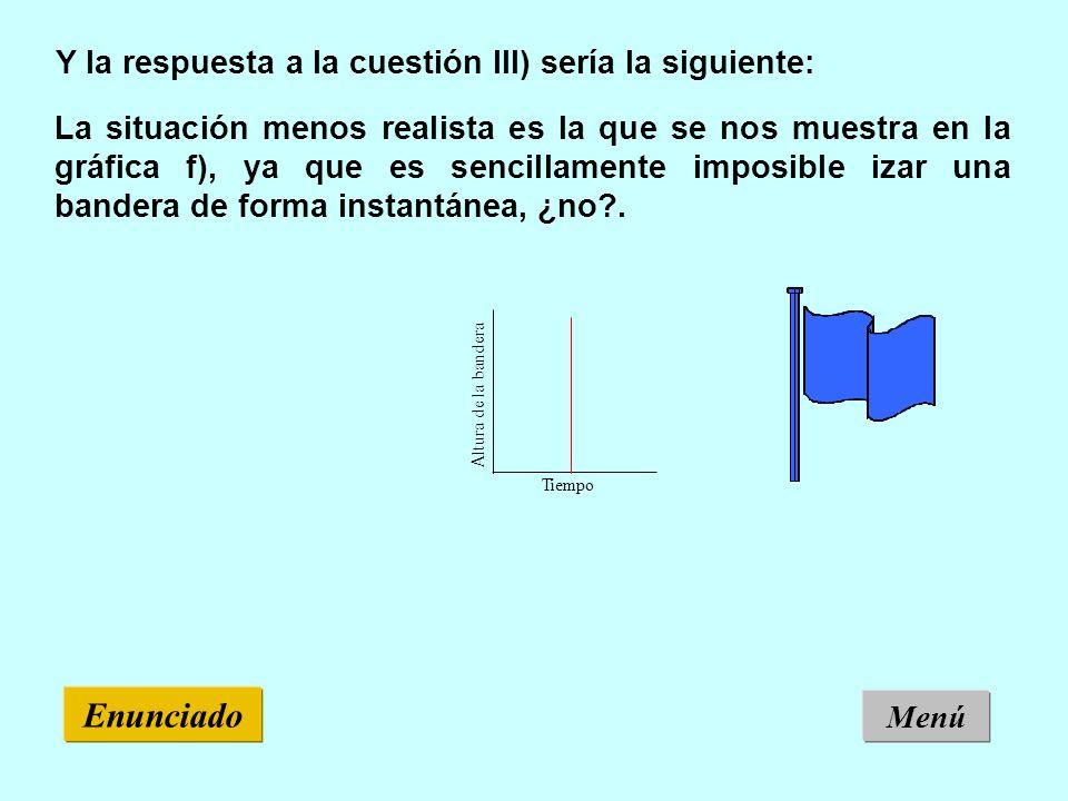 Y la respuesta a la cuestión III) sería la siguiente: La situación menos realista es la que se nos muestra en la gráfica f), ya que es sencillamente i