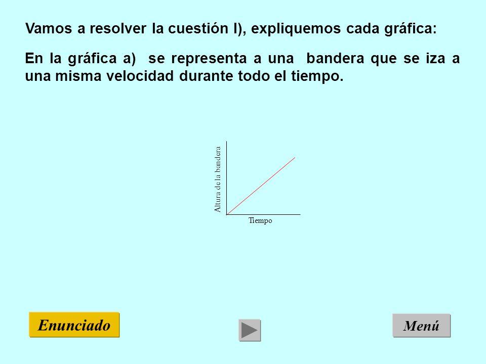 Enunciado Vamos a resolver la cuestión I), expliquemos cada gráfica: En la gráfica a) se representa a una bandera que se iza a una misma velocidad dur