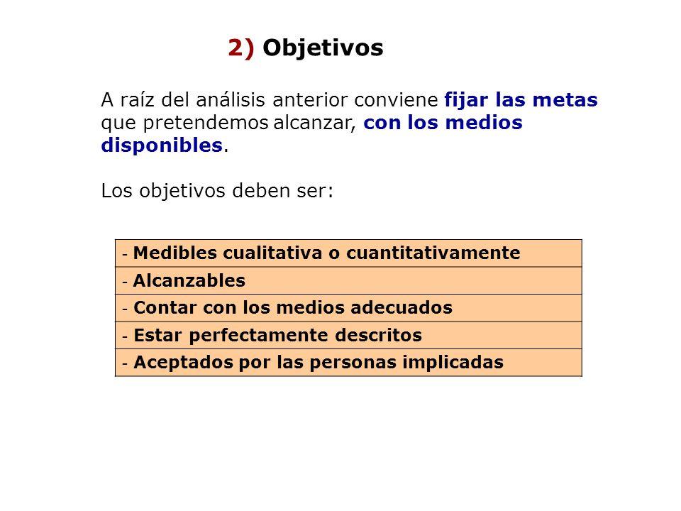 2) Objetivos A raíz del análisis anterior conviene fijar las metas que pretendemos alcanzar, con los medios disponibles. Los objetivos deben ser: - Me