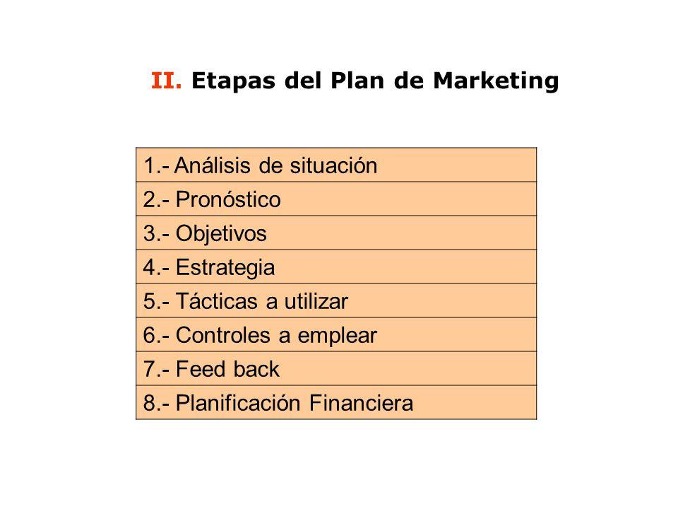 II. Etapas del Plan de Marketing 1.- Análisis de situación 2.- Pronóstico 3.- Objetivos 4.- Estrategia 5.- Tácticas a utilizar 6.- Controles a emplear