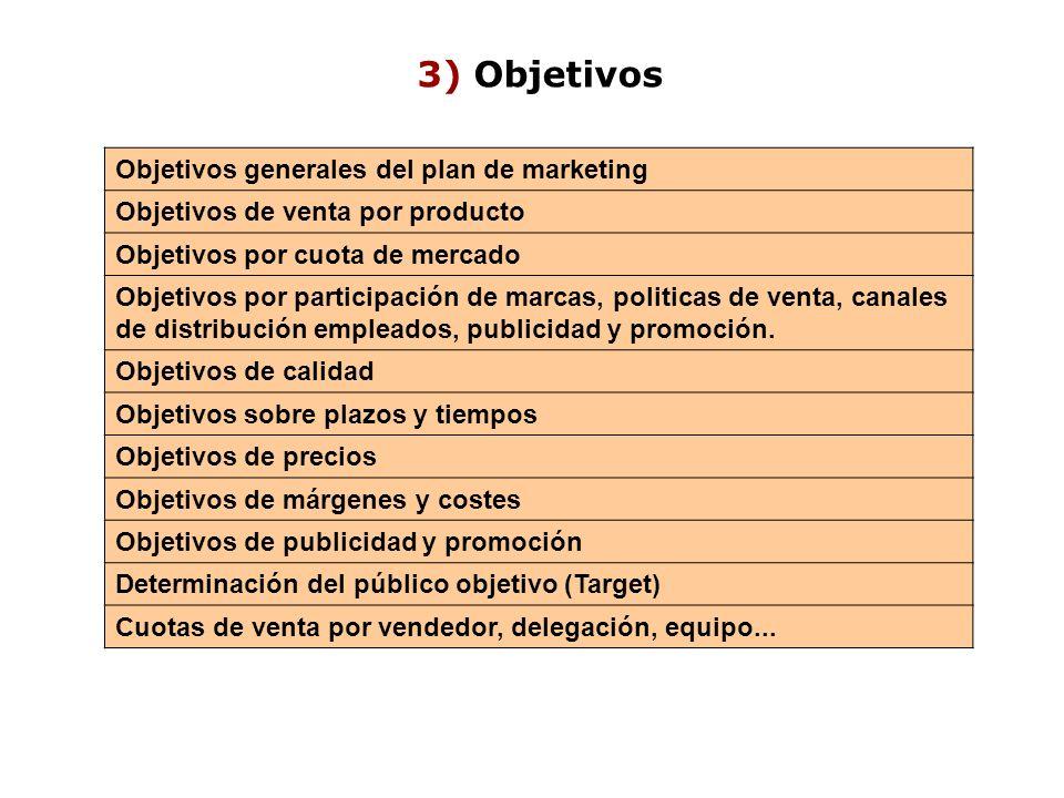3) Objetivos Objetivos generales del plan de marketing Objetivos de venta por producto Objetivos por cuota de mercado Objetivos por participación de m