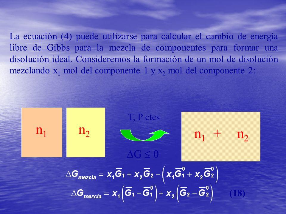 La ecuación (4) puede utilizarse para calcular el cambio de energía libre de Gibbs para la mezcla de componentes para formar una disolución ideal. Con