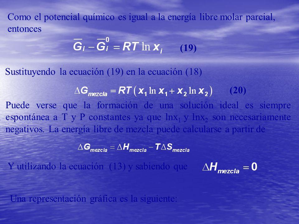 Como el potencial químico es igual a la energía libre molar parcial, entonces Sustituyendo la ecuación (19) en la ecuación (18) (19) (20) Puede verse