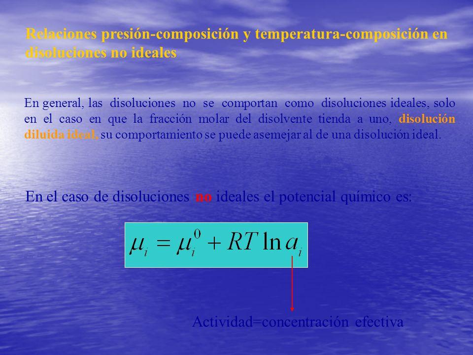Relaciones presión-composición y temperatura-composición en disoluciones no ideales En general, las disoluciones no se comportan como disoluciones ide