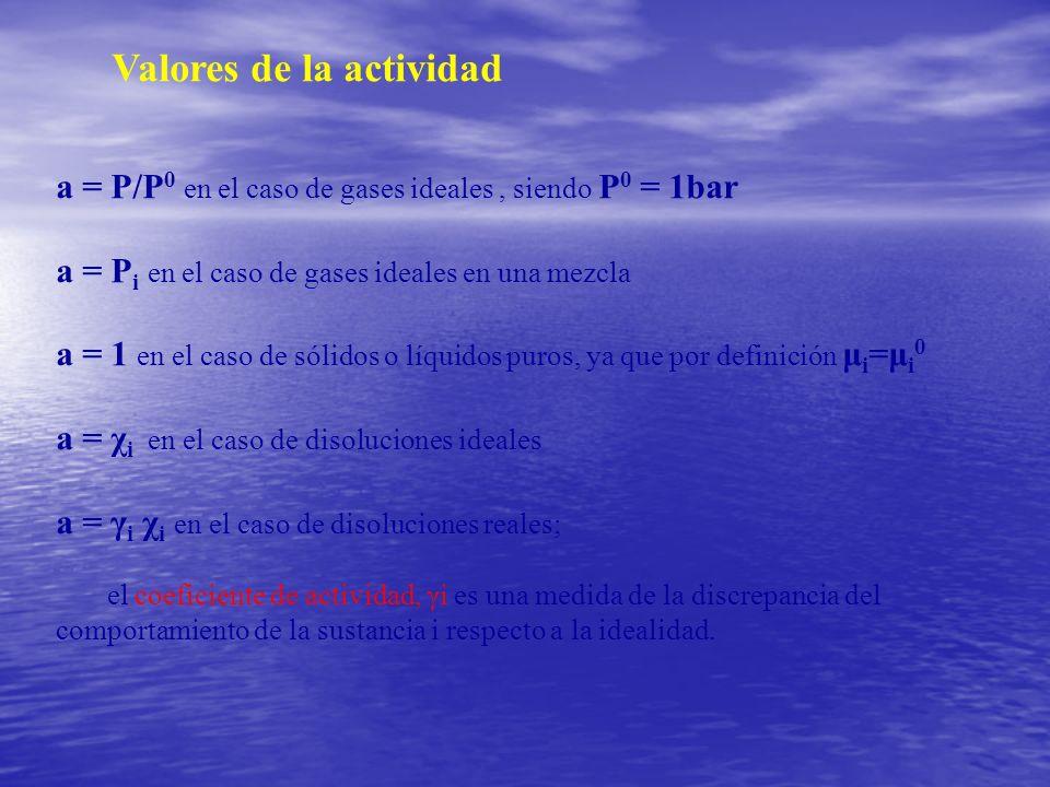 a = P/P 0 en el caso de gases ideales, siendo P 0 = 1bar a = P i en el caso de gases ideales en una mezcla a = 1 en el caso de sólidos o líquidos puro