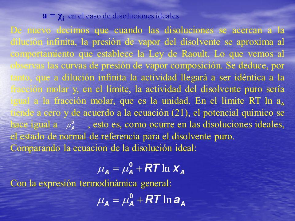 a = χ i en el caso de disoluciones ideales De nuevo decimos que cuando las disoluciones se acercan a la dilución infinita, la presión de vapor del dis