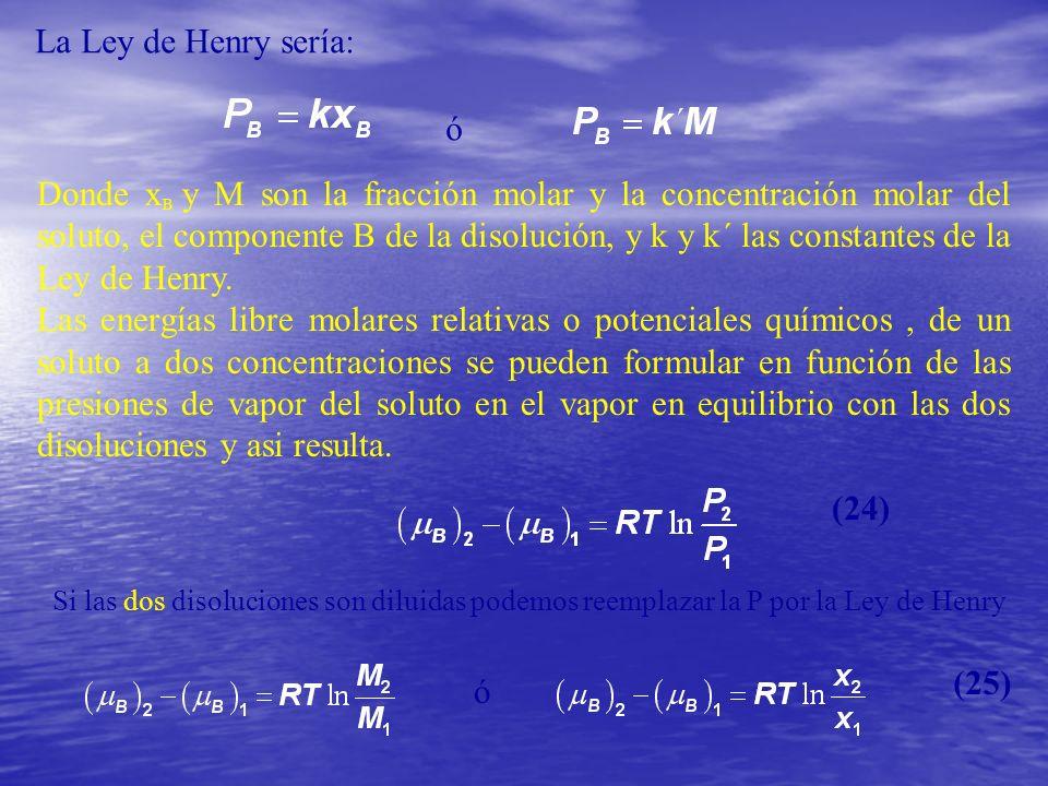 La Ley de Henry sería: ó Donde x B y M son la fracción molar y la concentración molar del soluto, el componente B de la disolución, y k y k´ las const