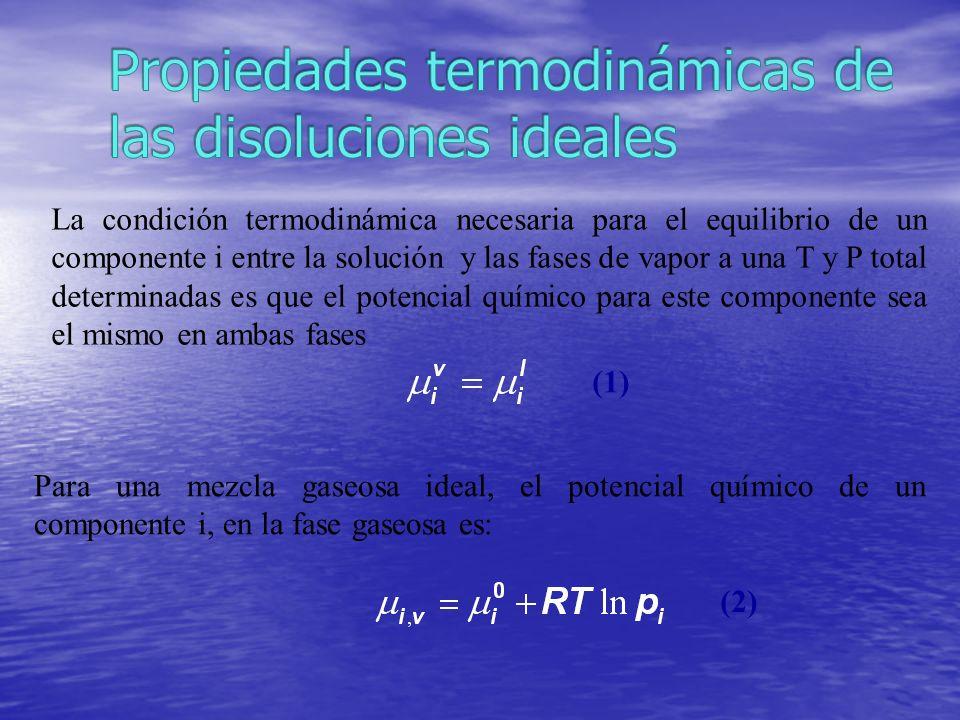 La condición termodinámica necesaria para el equilibrio de un componente i entre la solución y las fases de vapor a una T y P total determinadas es qu