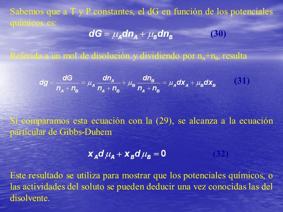 Sabemos que a T y P constantes, el dG en función de los potenciales químicos es: Referida a un mol de disolución y dividiendo por n A +n B, resulta (3