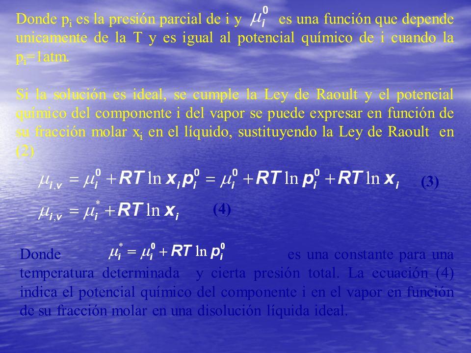 Donde p i es la presión parcial de i y es una función que depende unicamente de la T y es igual al potencial químico de i cuando la p i =1atm. Si la s