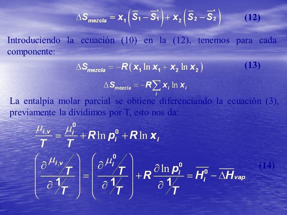 (12) Introduciendo la ecuación (10) en la (12), tenemos para cada componente: (13) La entalpía molar parcial se obtiene diferenciando la ecuación (3),
