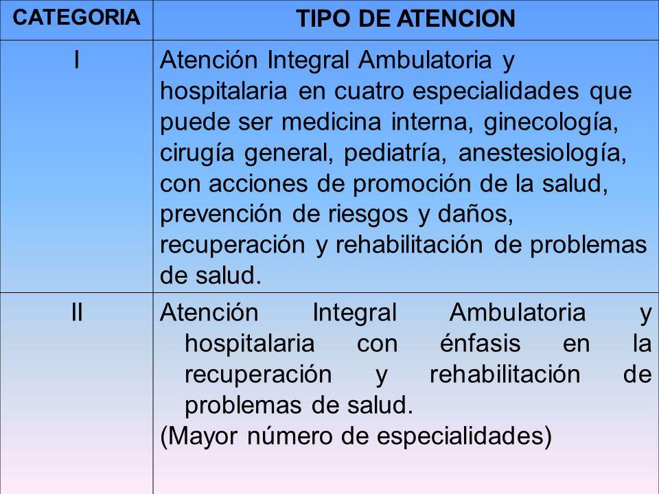 CATEGORIA TIPO DE ATENCION IAtención Integral Ambulatoria y hospitalaria en cuatro especialidades que puede ser medicina interna, ginecología, cirugía
