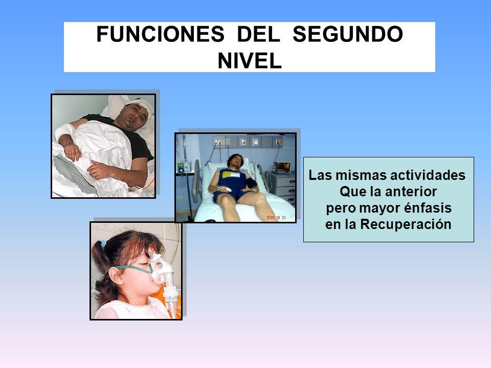 FUNCIONES DEL SEGUNDO NIVEL Las mismas actividades Que la anterior pero mayor énfasis en la Recuperación